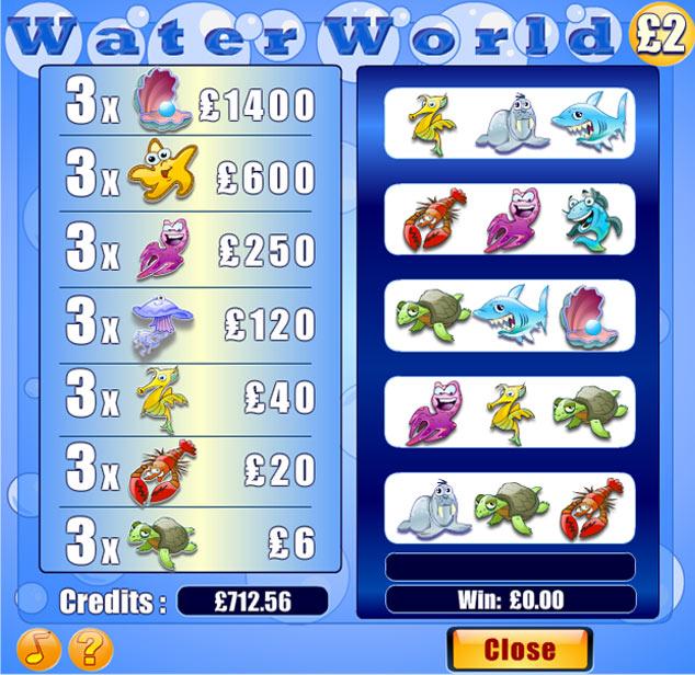 Pull Tabs Waterworld