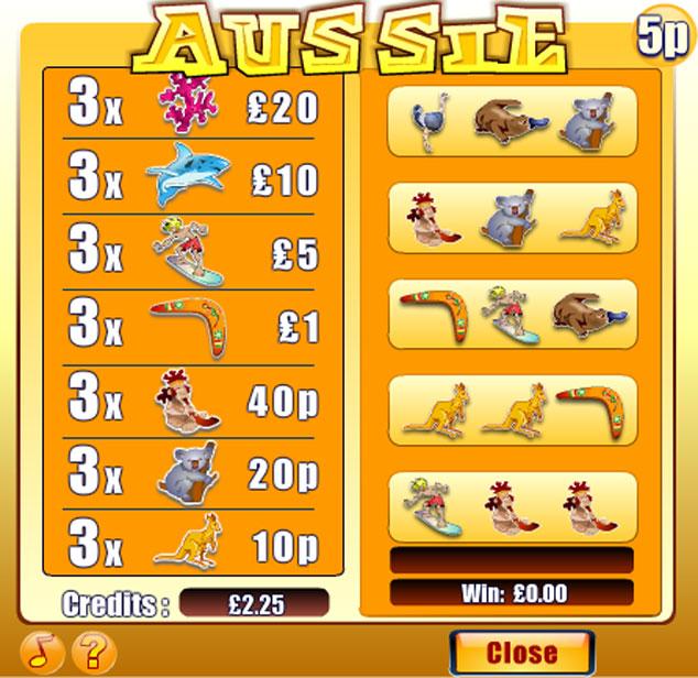Aussie Pull Tabs