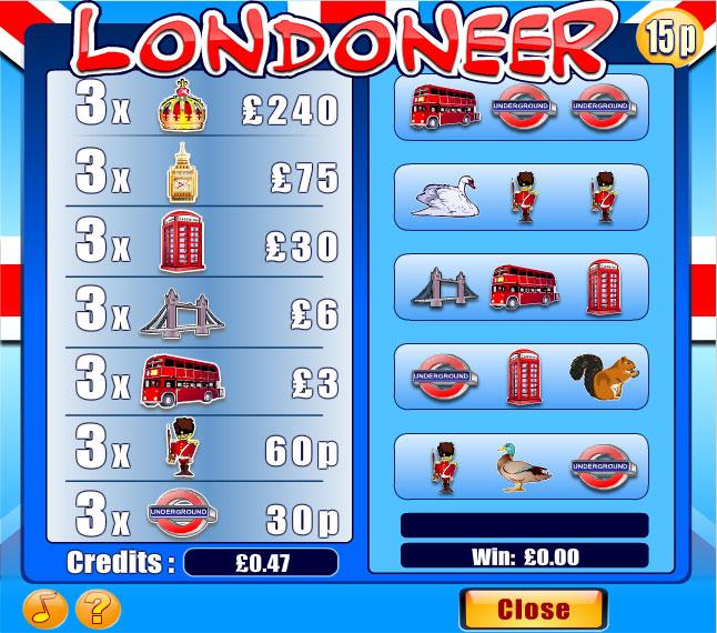 Londoneer Pull Tabs